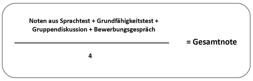 Notenberechnung Einstellungstest Polizei Bayern