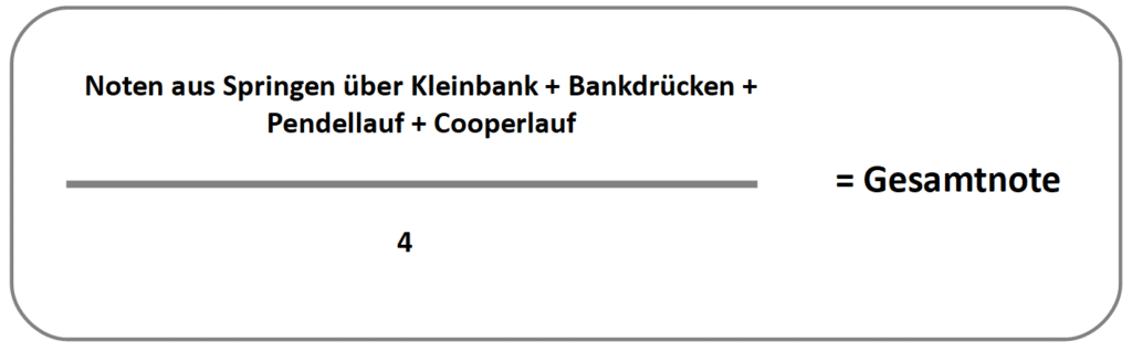 Notenberechnung Sporttest Polizei Bayern